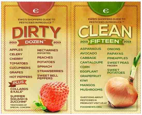 frutas-verduras.pesticidas