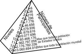 estafa-piramidal
